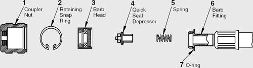 """40300 1/4"""" QUICK SEAL Repair Kit"""