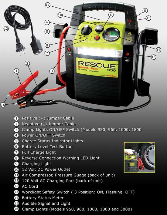 950 Quickcable 12 Volt 1000 Peak Amp Rescue Booster Pack