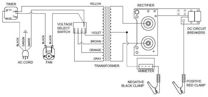 us20 associated battery charger parts list