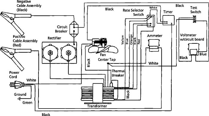 Dayton Battery Charger Wiring Diagram Wiring Diagrams