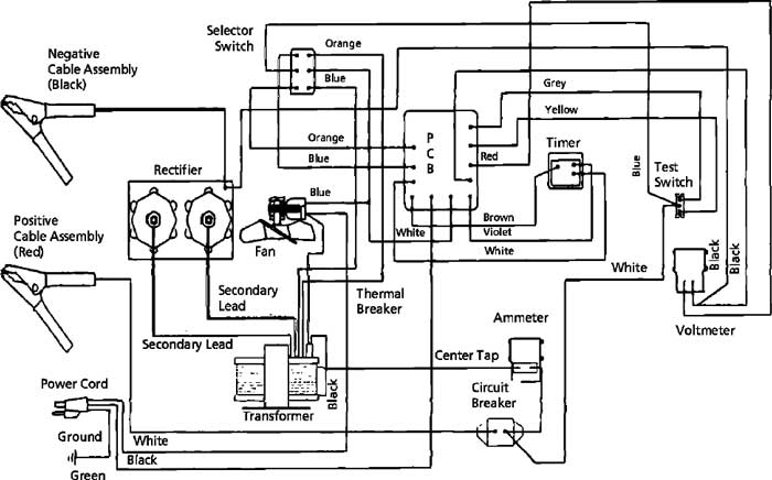 Manual Century Battery Charger Wiring Diagram from www.centurytool.net