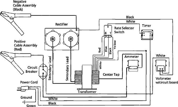 1JYU3WIRE 1jyu3 dayton 60 40 250 amp 12 24 volt battery charger parts 12 24 volt battery wiring diagram at gsmx.co