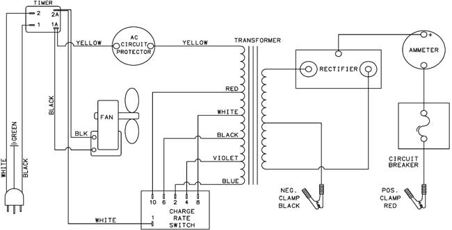 dayton battery charger wiring diagram   37 wiring diagram