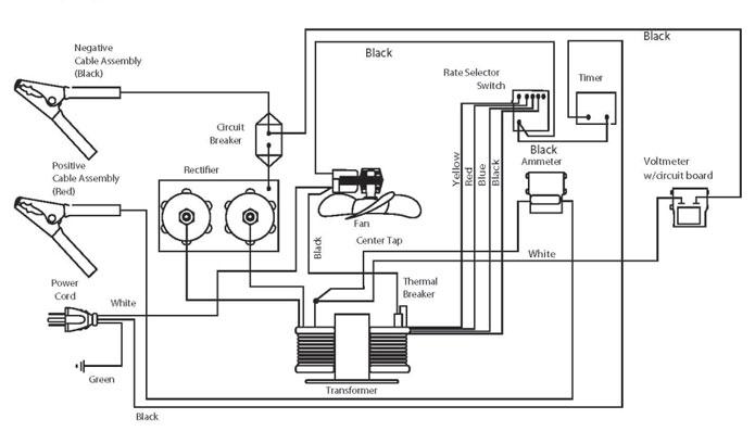 51 40  30  160  225 amp 6  12  24 volt fleet battery charger