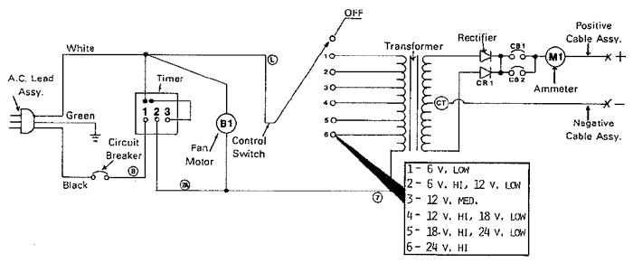 Napa 5 Prong Relay Wiring Diagram | Wiring Diagram  Prong Switch Wiring Diagram on