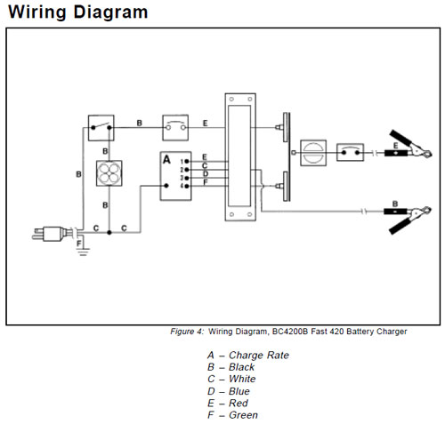 BC4200 Snap-On Battery Charger Parts on wiring diagram for cell phone charger, block diagram for battery charger, timer for battery charger, wiring diagram for usb charger, transformer for battery charger, wiring diagram for inverter charger, wiring diagram for battery power, schematics for battery charger, parts for battery charger, wiring diagram for battery switch, power supply for battery charger, wiring diagram for electric bike battery,