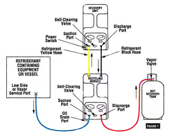 Pt Cruiser Air Conditioning Wiring Diagram