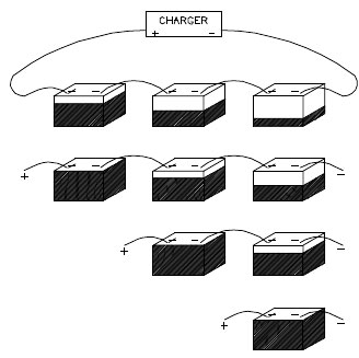 Series Charging Diagram