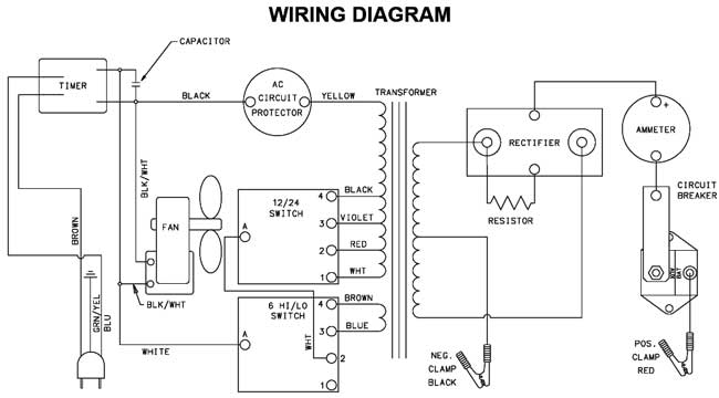 yah166b2 yah166b snap on battery charger parts list dayton 12v battery charger wiring diagram at gsmportal.co